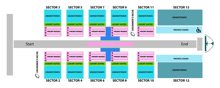 Map - Sambodromo